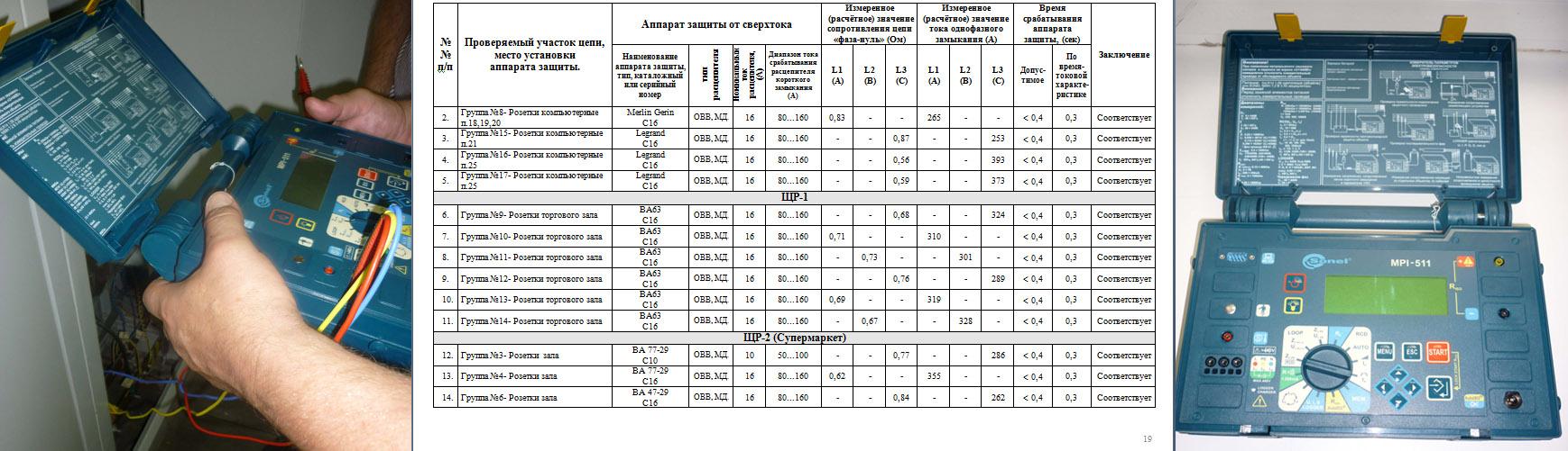 образец заполнения протокол проверки сопротивления изоляции проводов